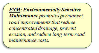 Environmentally Sensitive Maintenance promotes permanent road improvements that reduce concentrated drainage, prevent erosion, and reduce long-term road maintenance costs.